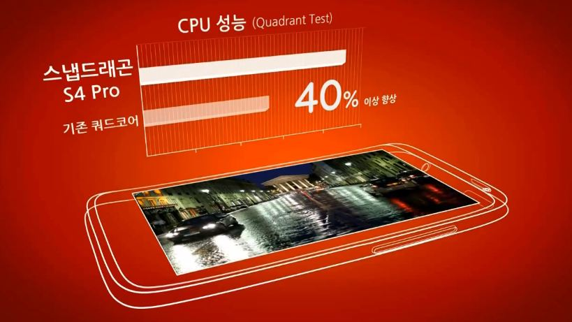 snapdragon s4 pro video lg
