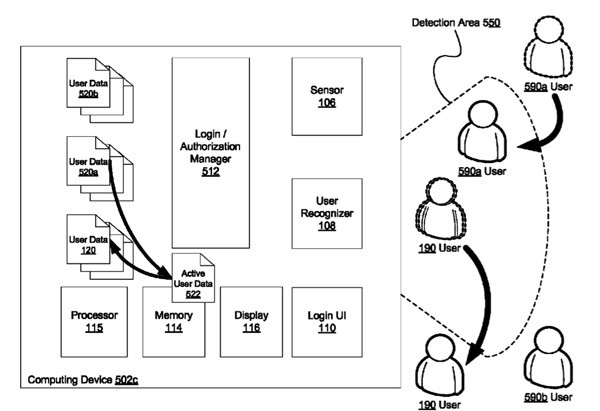 google patent multi user face unlock