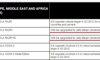 Motorola Update-Liste Oktober 2012