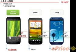 Sharp-Aquos-SH930W-Android-Jelly-Bean-1080p-price-HK-2