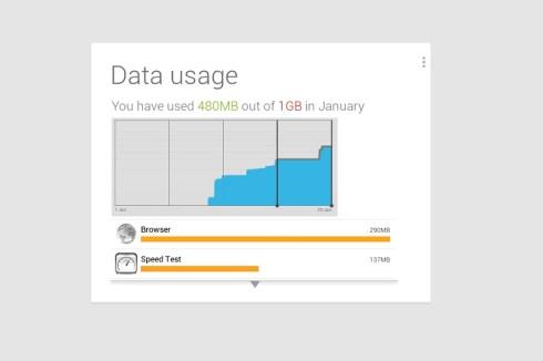 googlenow-data
