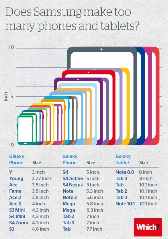 samsung-infografik-gerate