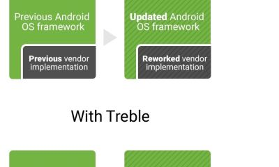 Project Treble Grafik