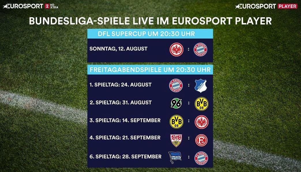 Eurosport Saison-Start 2018 2019