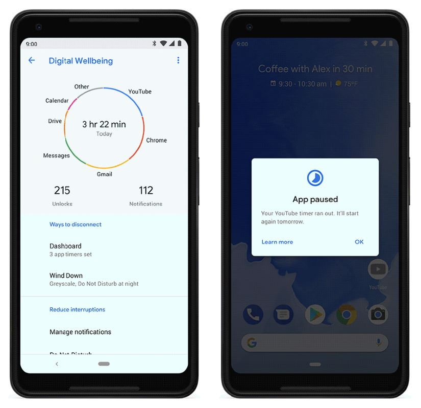 Digital Wellbeing Android 9 Pie