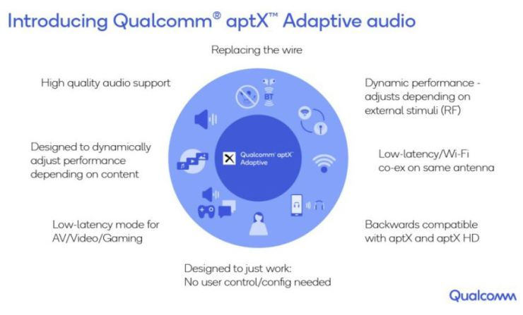 Qualcomm aptX Adaptive