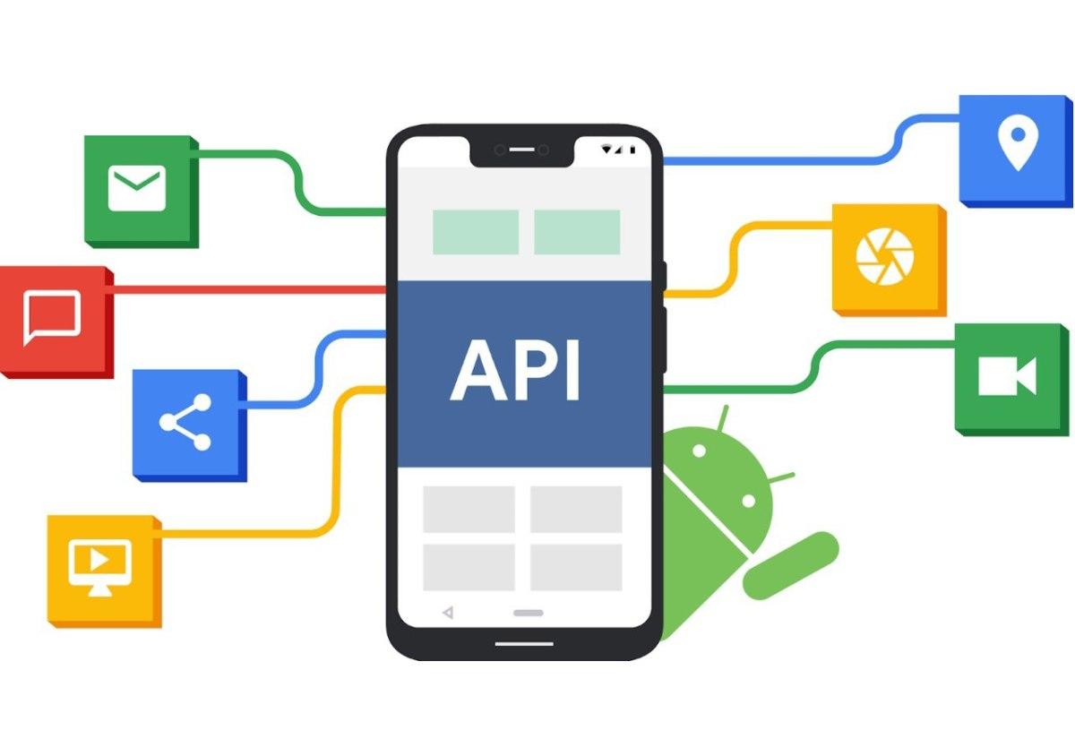 Android API Header