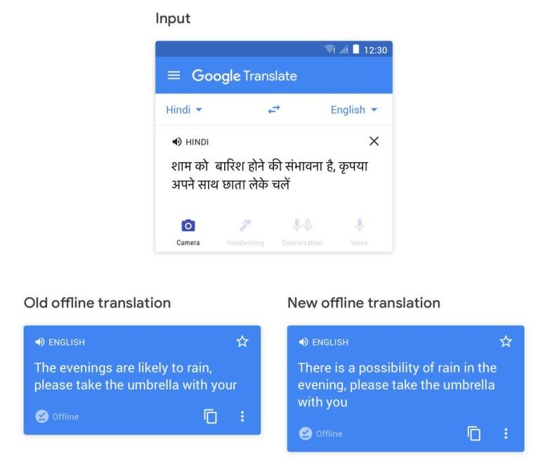 Google Übersetzer Offline Update