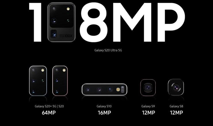 Samsung Galaxy S20 Kameras