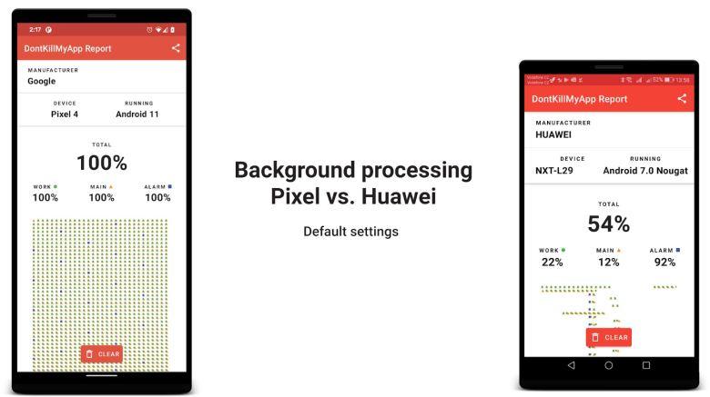 Dontkillmyapp Vergleich Huawei Und Google