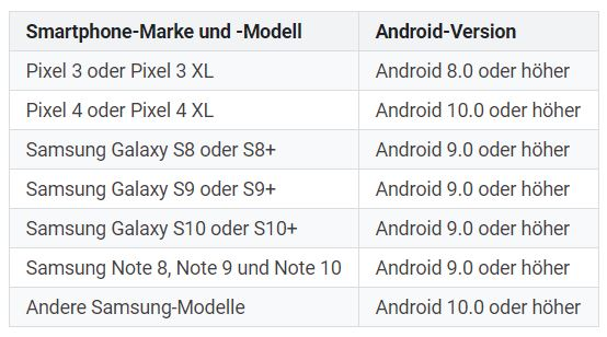 Android Auto Kabellos Kompatible Geräte Juli 2020