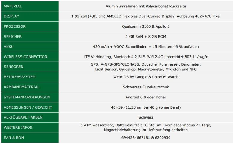 Oppo Watch 46 Mm Lte Datenblatt