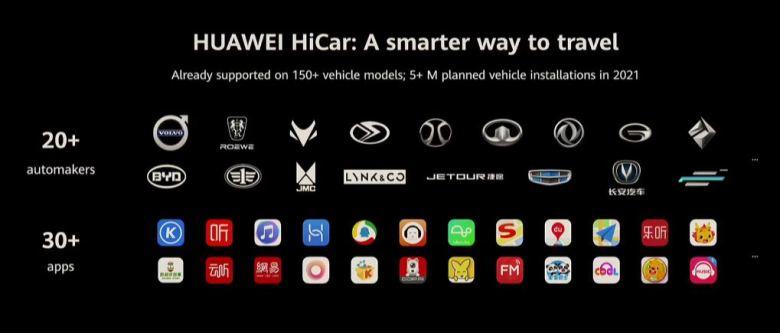 Hicar Hersteller Sep 2020