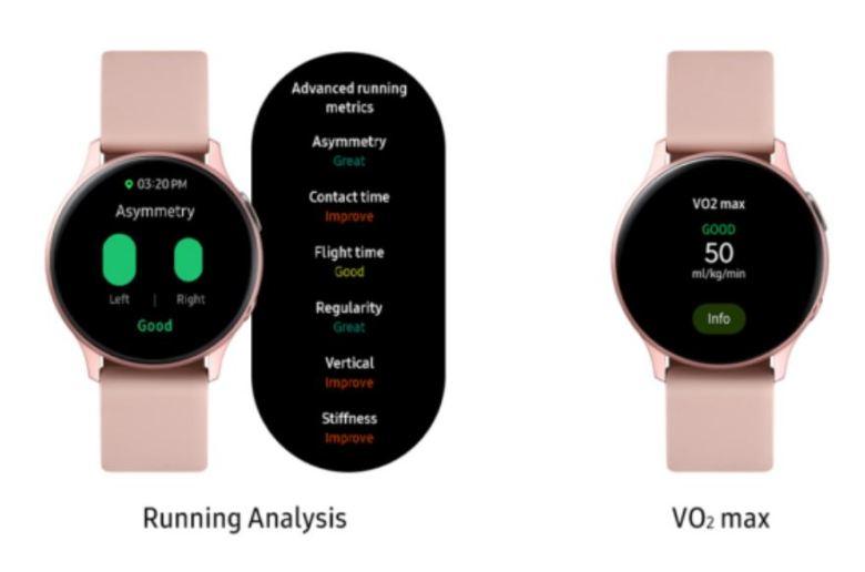 Laufanalyse Galaxy Watch Active