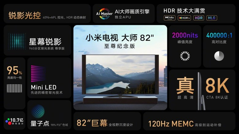 Xiaomi Mi Master Series Anniversary Edition 82 Zoll Specs