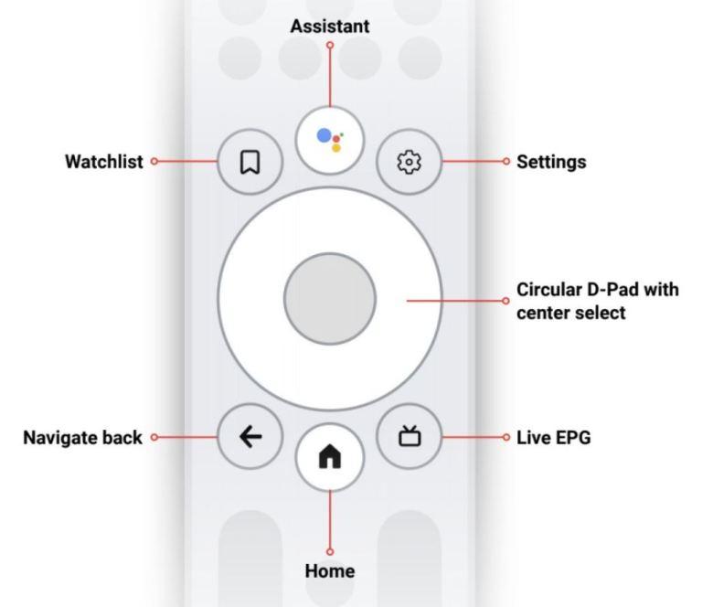 Google Tv Referenzdesign Fernbedienung 2