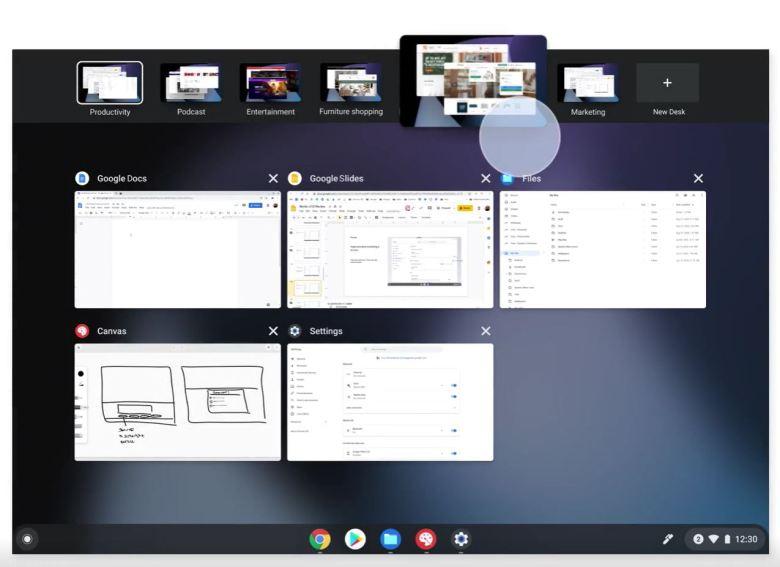 Chrome Os Virtuelle Arbeitsplätze