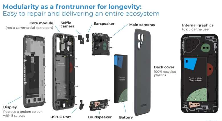 Fairphone 4 2