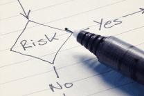 measured risk