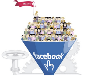 increase your blog traffic with facebook