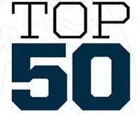 top 50 50 Most Popular Women on internet in 2012