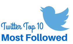 Twitter-top-10-most-followed