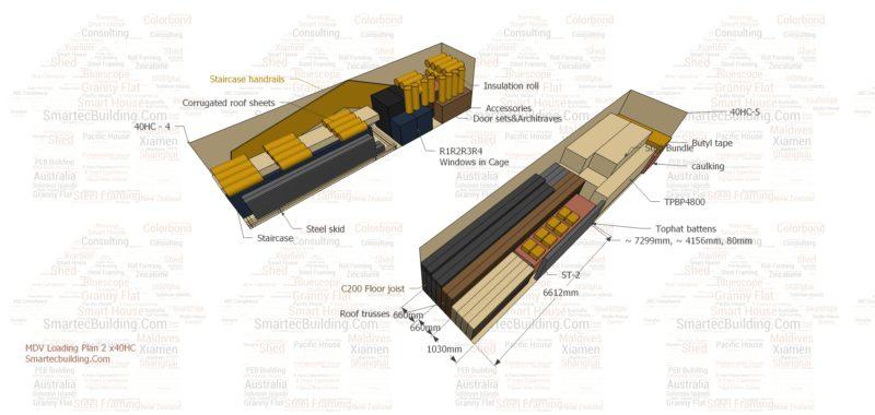 skid loading plan