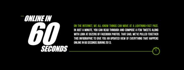 Snapshot – 60 Sekunden im Internet…