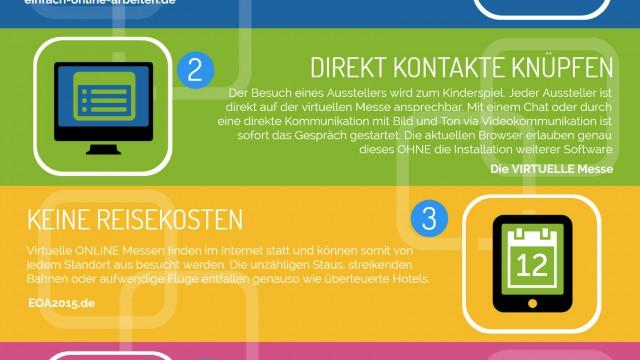 Smarter Working: Einfach online arbeiten