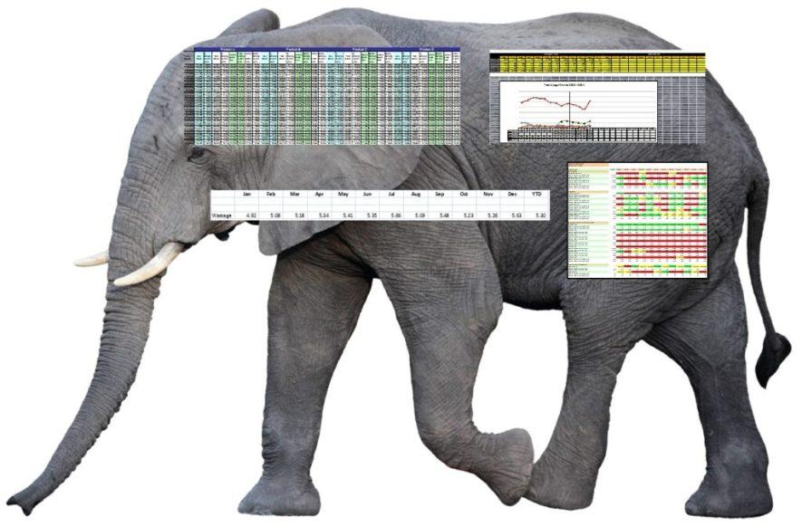 Improving scorecards for performance measurement