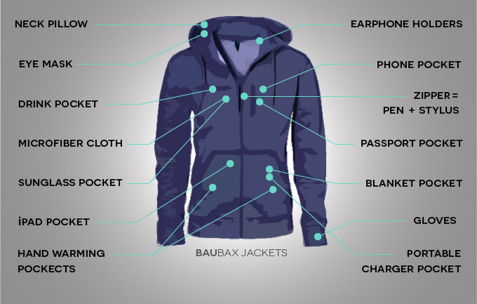 The One Clothing Item That Will Eliminate Your Carry-On
