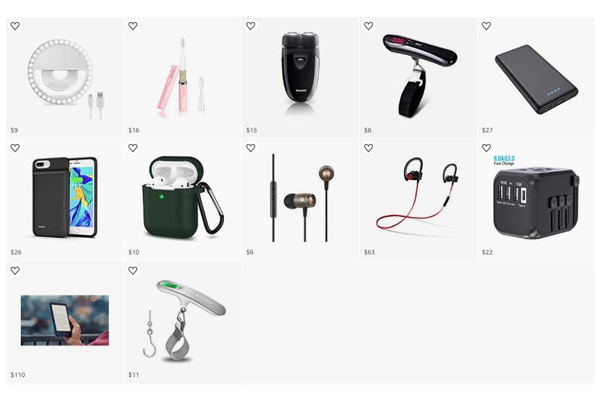 Electronics packing list