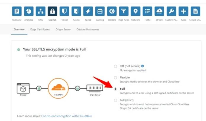 """Cloudflare """"Full"""" SSL for Traefik 2 Docker Setup"""