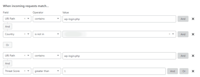 Cloudflare Firewall Rules for wp-login.php