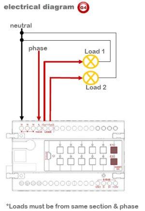 Home Automation System SmartBUS G4: SmartBus Dimmer 2ch