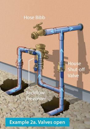 outdoor visual leak inspection smart