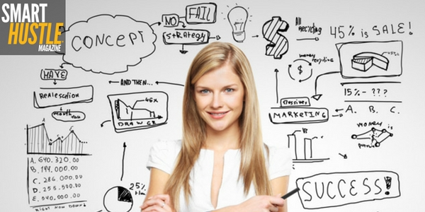 4 Ways to Test the Viability of Your Business Idea