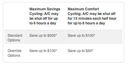 SCE Summer Discount Plan