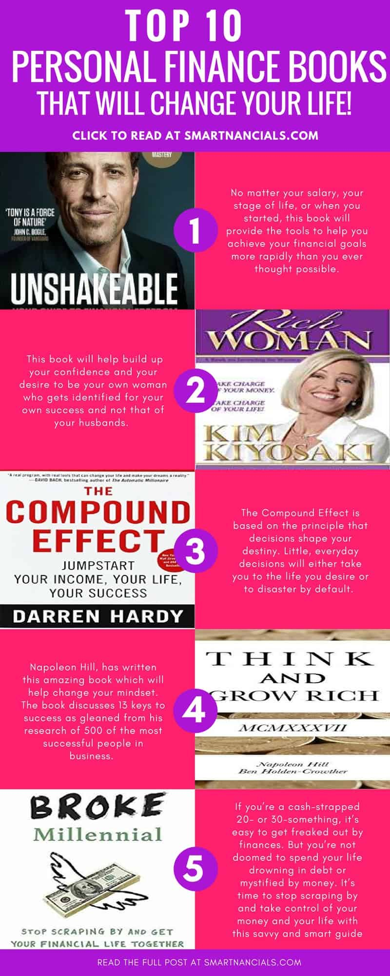 The top 10 personal finance books that can help revolutionize the way you think about money. Thes books are awesome for people who want to save money, make more money, start business or just change their money mindset. Click to read more...
