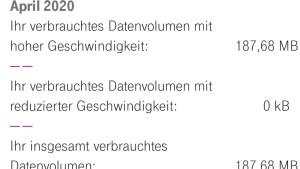 Kaum Datenverbrauch im Lockdown-Monat (Foto: SmartPhoneFan.de)
