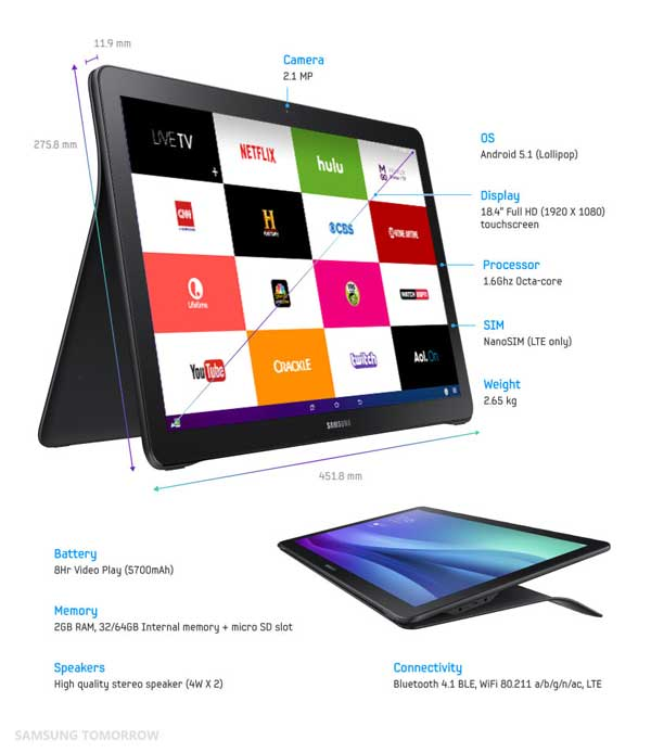 Samsung predstavio mega tablet Galaxy View