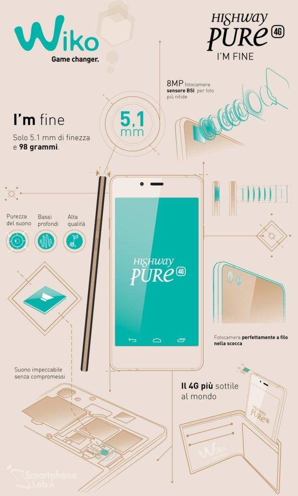 pure-4G-smartphonelab
