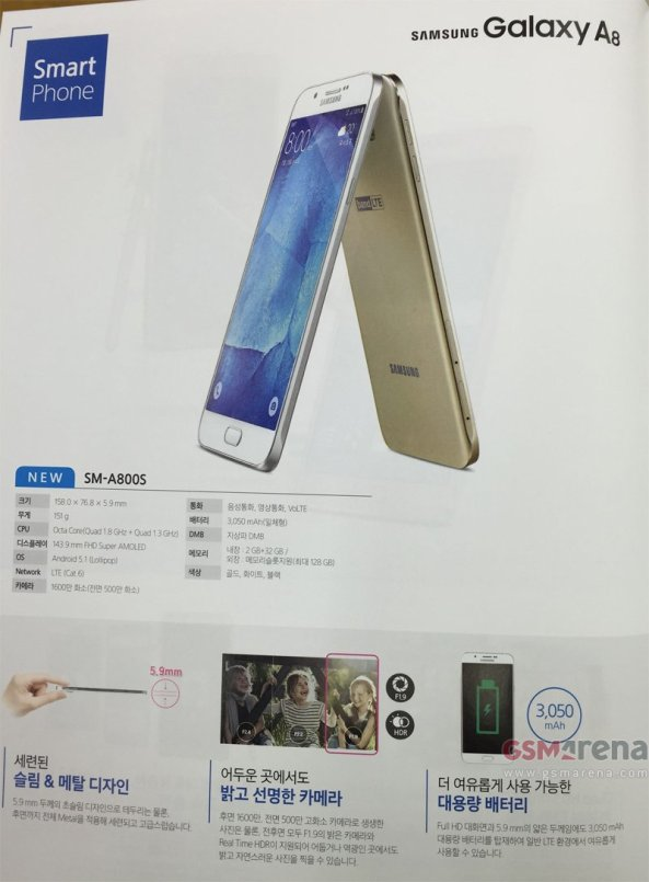 Samsung-Galaxy-A8-SM-A800S-Brochure-Leak