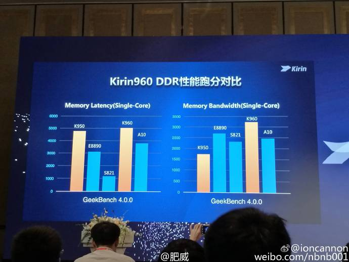 kirin-960-memory-bandwidth-latency-comparison
