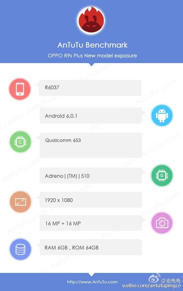 Oppo R9s Plus Antutu Score