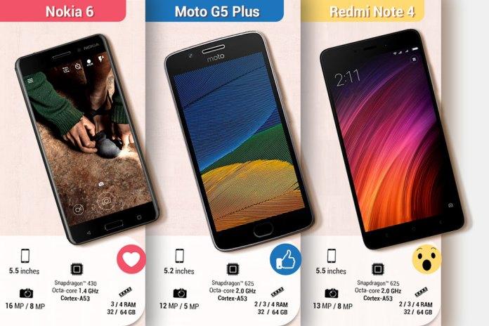 nokia-6-vs-Moto G5 Plus vs Xiaomi Redmi Note 4