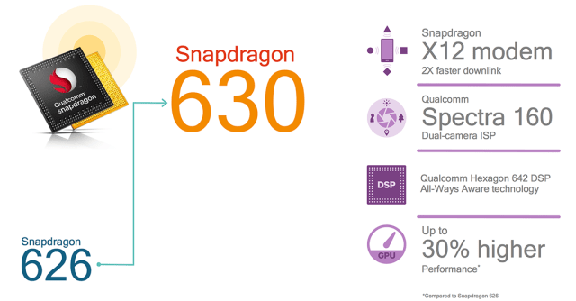 qualcomm_snapdragon_630