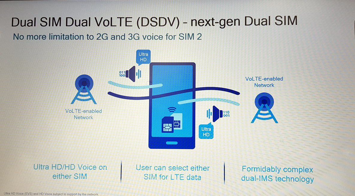 What is Dual SIM Dual VoLTE - Everything You Need To Know