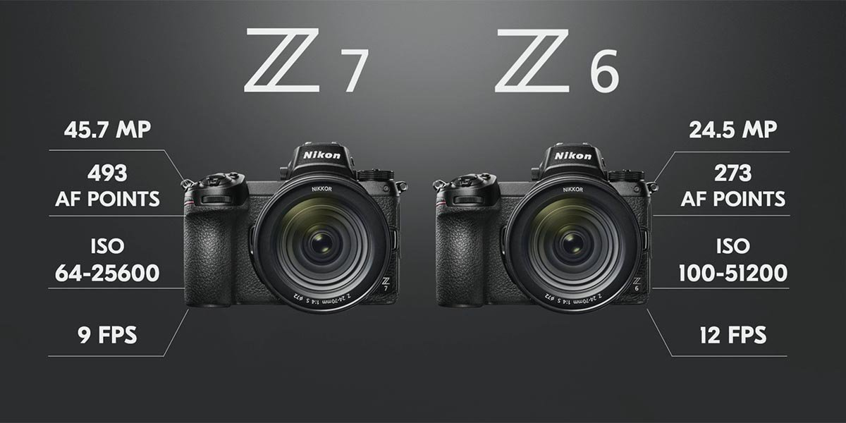 Nikon Z6, Z7 full-frame mirrorless cameras Launched In India: Price ...