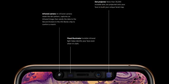 Google Pixel 4 Face Unlock vs Apple iPhone Face ID